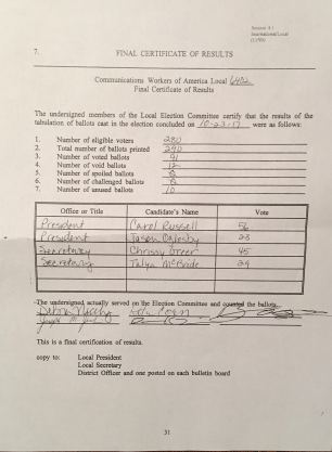 Officers Election Results